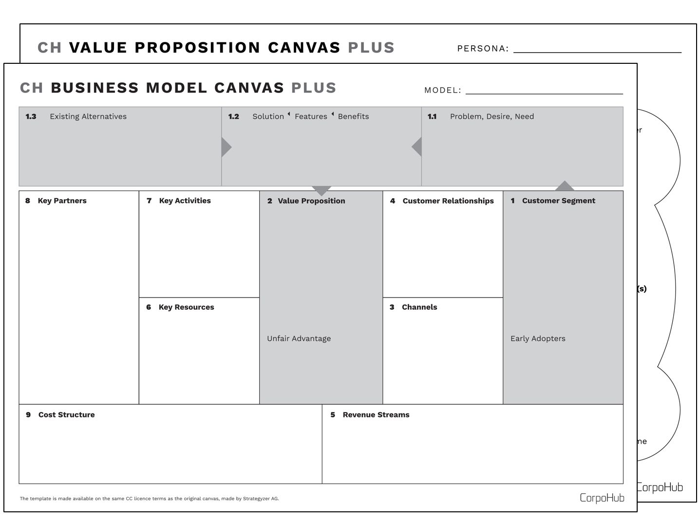 Adapted Business Model Canvas Plus and Value Proposition Canvas Plus